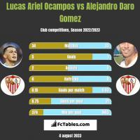 Lucas Ariel Ocampos vs Alejandro Daro Gomez h2h player stats