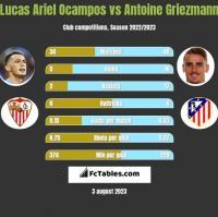 Lucas Ariel Ocampos vs Antoine Griezmann h2h player stats