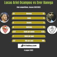 Lucas Ariel Ocampos vs Ever Banega h2h player stats