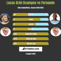 Lucas Ariel Ocampos vs Fernando h2h player stats