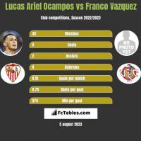 Lucas Ariel Ocampos vs Franco Vazquez h2h player stats