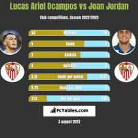 Lucas Ariel Ocampos vs Joan Jordan h2h player stats