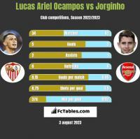 Lucas Ariel Ocampos vs Jorginho h2h player stats