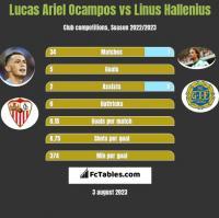 Lucas Ariel Ocampos vs Linus Hallenius h2h player stats