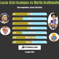 Lucas Ariel Ocampos vs Martin Braithwaite h2h player stats
