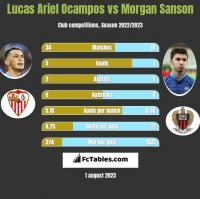 Lucas Ariel Ocampos vs Morgan Sanson h2h player stats