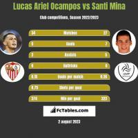 Lucas Ariel Ocampos vs Santi Mina h2h player stats