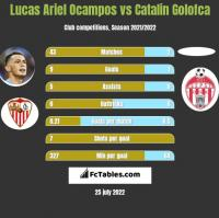 Lucas Ariel Ocampos vs Catalin Golofca h2h player stats