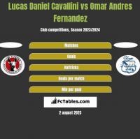 Lucas Daniel Cavallini vs Omar Andres Fernandez h2h player stats