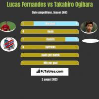 Lucas Fernandes vs Takahiro Ogihara h2h player stats