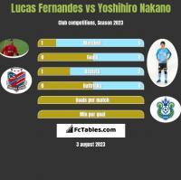 Lucas Fernandes vs Yoshihiro Nakano h2h player stats