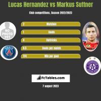 Lucas Hernandez vs Markus Suttner h2h player stats