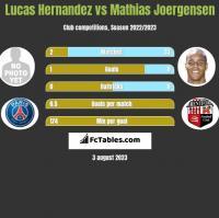 Lucas Hernandez vs Mathias Joergensen h2h player stats