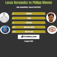 Lucas Hernandez vs Philipp Mwene h2h player stats