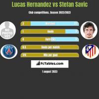 Lucas Hernandez vs Stefan Savic h2h player stats