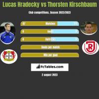 Lucas Hradecky vs Thorsten Kirschbaum h2h player stats