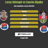 Lucas Hufnagel vs Sascha Bigalke h2h player stats
