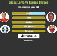Lucas Leiva vs Ebrima Darboe h2h player stats