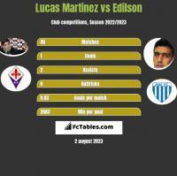 Lucas Martinez vs Edilson h2h player stats