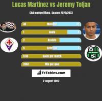 Lucas Martinez vs Jeremy Toljan h2h player stats