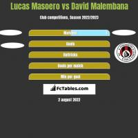 Lucas Masoero vs David Malembana h2h player stats