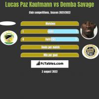 Lucas Paz Kaufmann vs Demba Savage h2h player stats