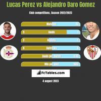 Lucas Perez vs Alejandro Daro Gomez h2h player stats