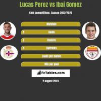 Lucas Perez vs Ibai Gomez h2h player stats