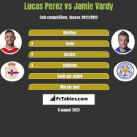 Lucas Perez vs Jamie Vardy h2h player stats