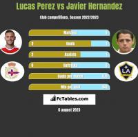 Lucas Perez vs Javier Hernandez h2h player stats