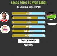 Lucas Perez vs Ryan Babel h2h player stats