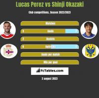 Lucas Perez vs Shinji Okazaki h2h player stats