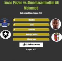 Lucas Piazon vs Almoatasembellah Ali Mohamed h2h player stats
