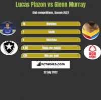 Lucas Piazon vs Glenn Murray h2h player stats
