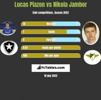 Lucas Piazon vs Nikola Jambor h2h player stats
