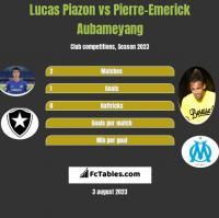 Lucas Piazon vs Pierre-Emerick Aubameyang h2h player stats