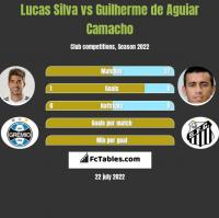 Lucas Silva vs Guilherme de Aguiar Camacho h2h player stats