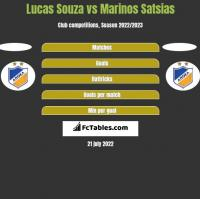 Lucas Souza vs Marinos Satsias h2h player stats