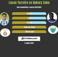 Lucas Torreira vs Bakary Sako h2h player stats