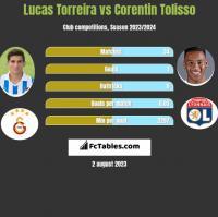 Lucas Torreira vs Corentin Tolisso h2h player stats