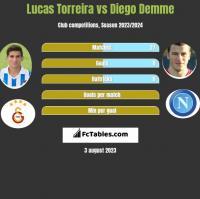 Lucas Torreira vs Diego Demme h2h player stats