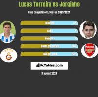 Lucas Torreira vs Jorginho h2h player stats