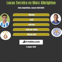 Lucas Torreira vs Marc Albrighton h2h player stats