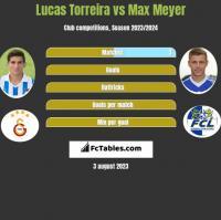 Lucas Torreira vs Max Meyer h2h player stats