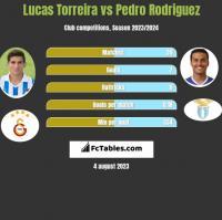 Lucas Torreira vs Pedro Rodriguez h2h player stats