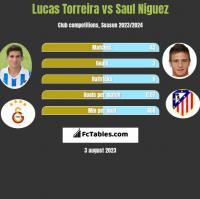 Lucas Torreira vs Saul Niguez h2h player stats