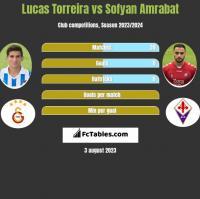 Lucas Torreira vs Sofyan Amrabat h2h player stats