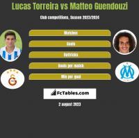 Lucas Torreira vs Matteo Guendouzi h2h player stats
