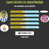 Lucas Torreira vs Jamal Musiala h2h player stats