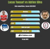 Lucas Tousart vs Adrien Silva h2h player stats